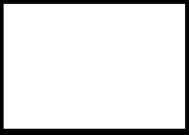 Logo wit De Chocoladewinkel - Oudsbergen